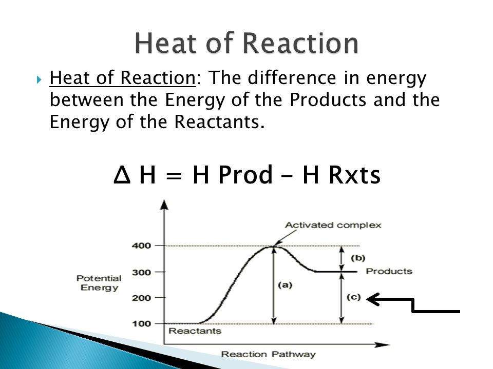 Heat of Reaction Heat of Reaction: The difference in energy between the Energy of the Products and the Energy of the Reactants.