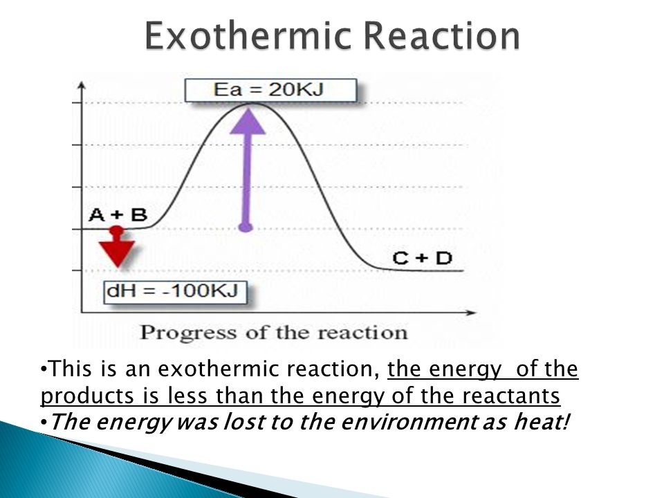 Exothermic Reaction This is an exothermic reaction, the energy of the products is less than the energy of the reactants.
