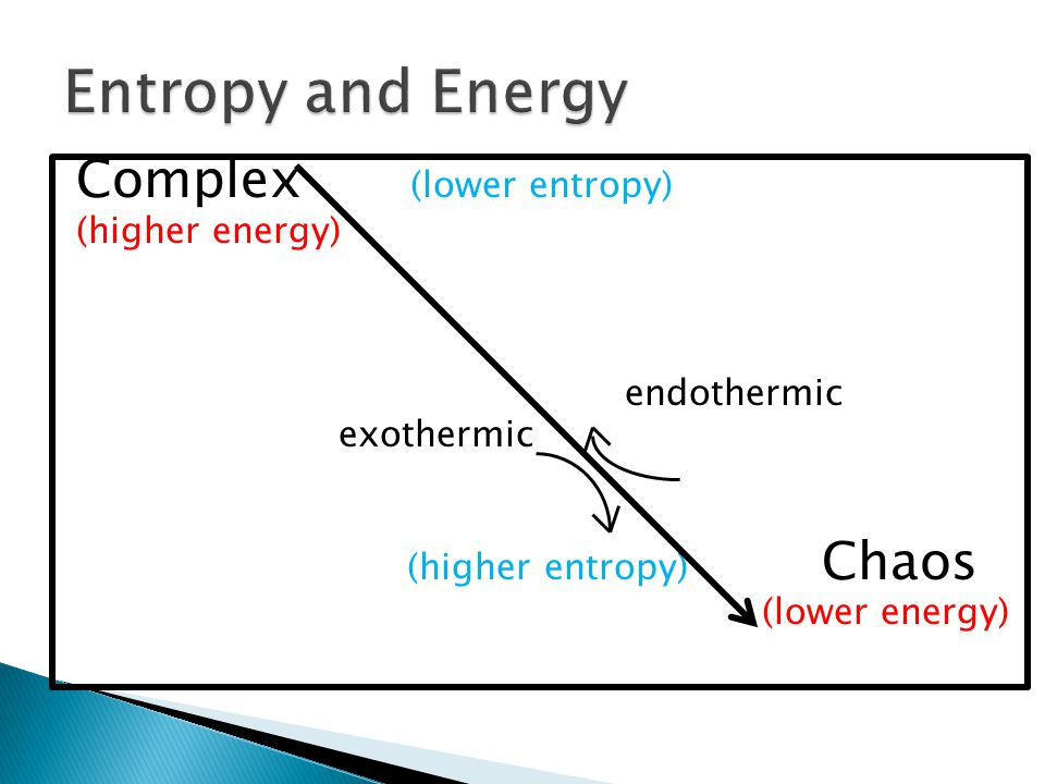 Entropy and Energy Complex (lower entropy) (higher energy) endothermic