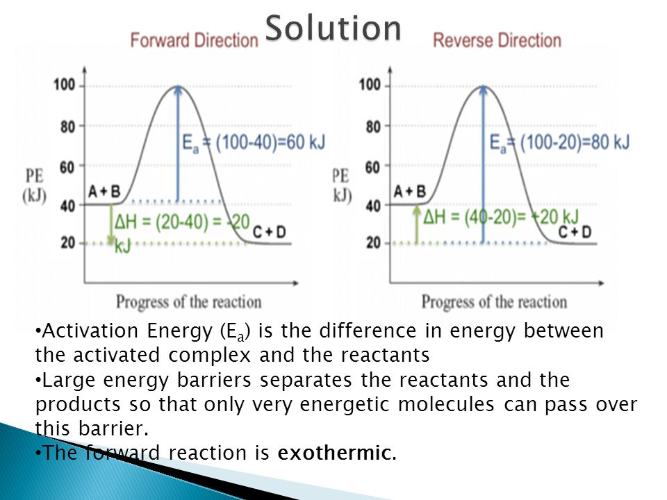 Solution Activation Energy (Ea) is the difference in energy between the activated complex and the reactants.