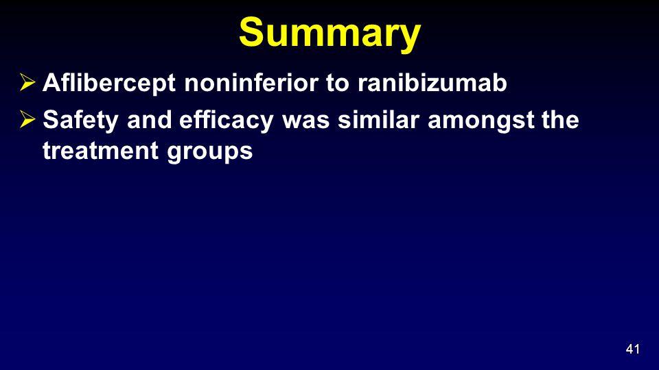 Summary Aflibercept noninferior to ranibizumab