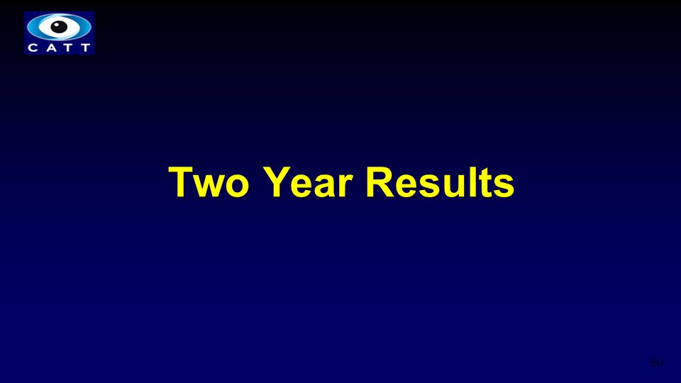 Two Year Results