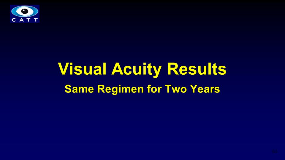 Visual Acuity Results Same Regimen for Two Years