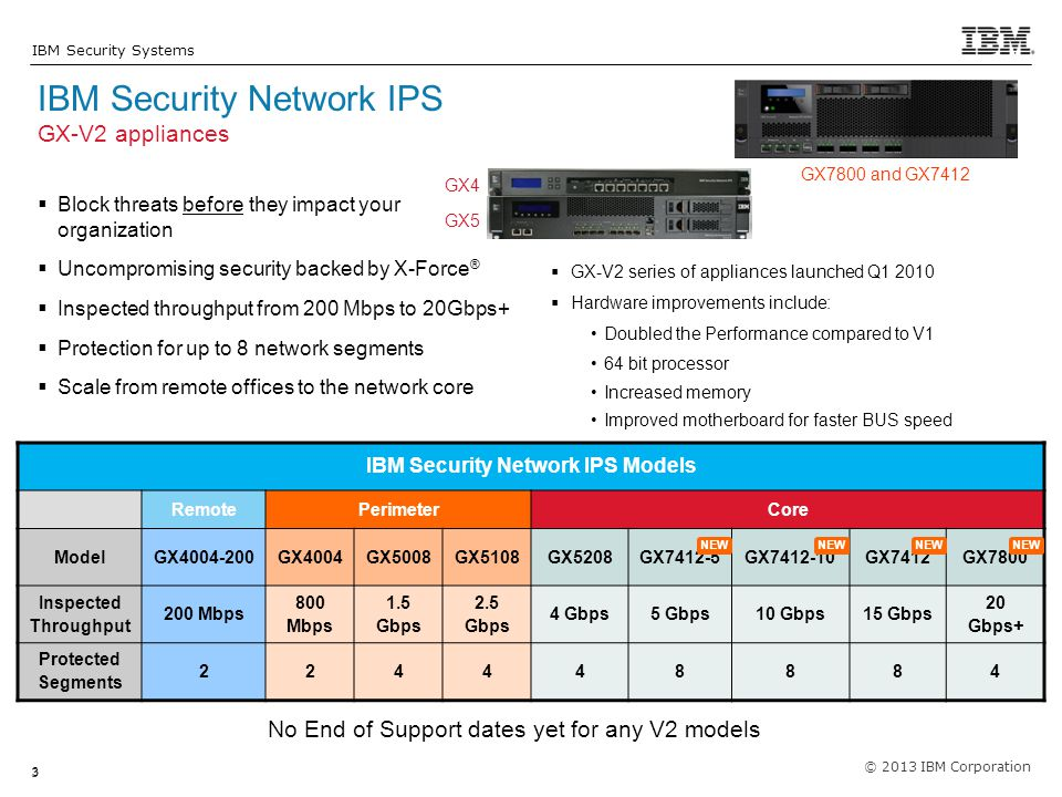 IBM Security Network IPS GX-V2 appliances