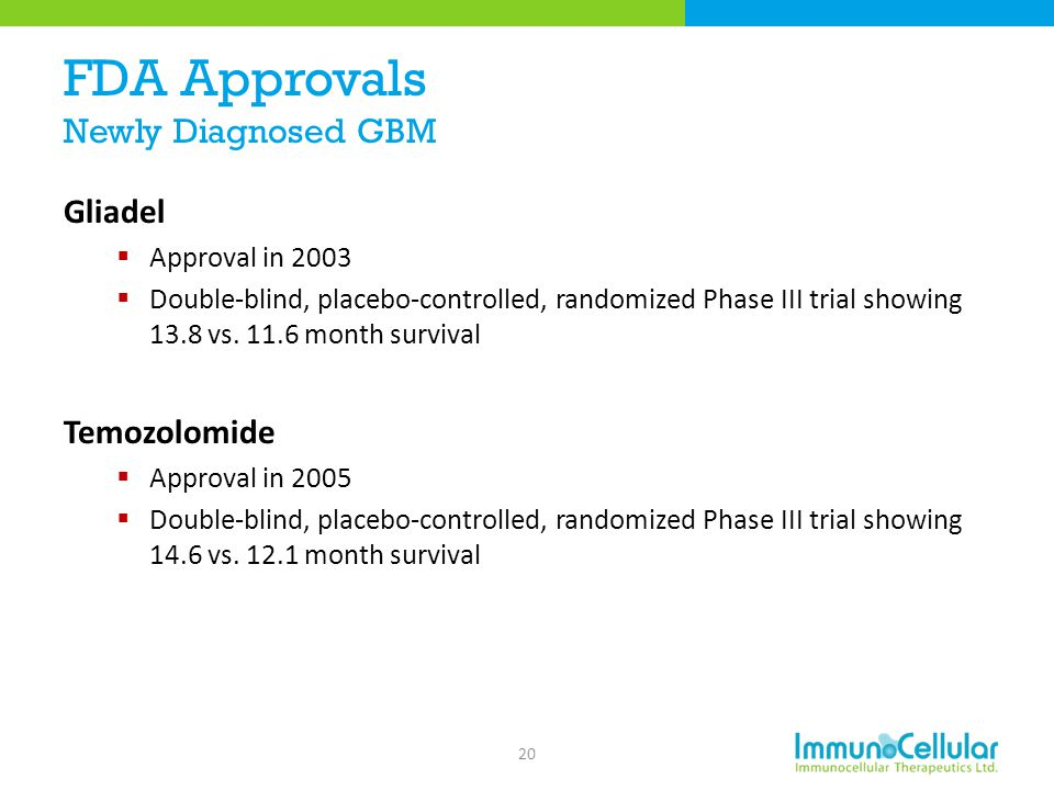 FDA Approvals Newly Diagnosed GBM