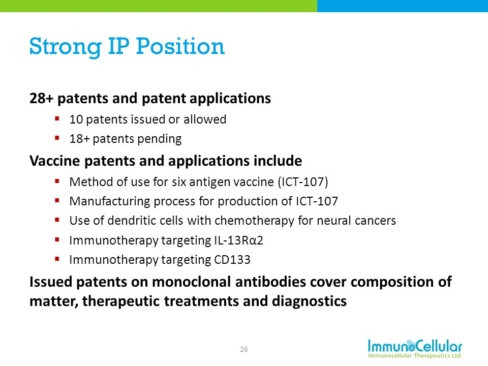 Strong IP Position 28+ patents and patent applications