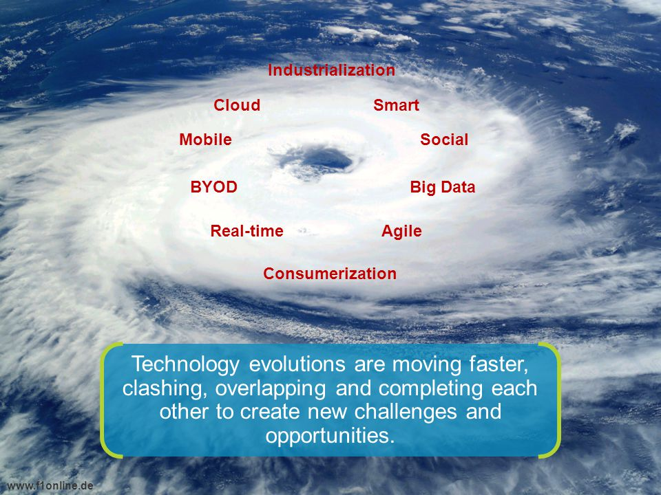 Industrialization Cloud. Smart. Mobile. Social. BYOD. Big Data. Real-time. Agile. Consumerization.