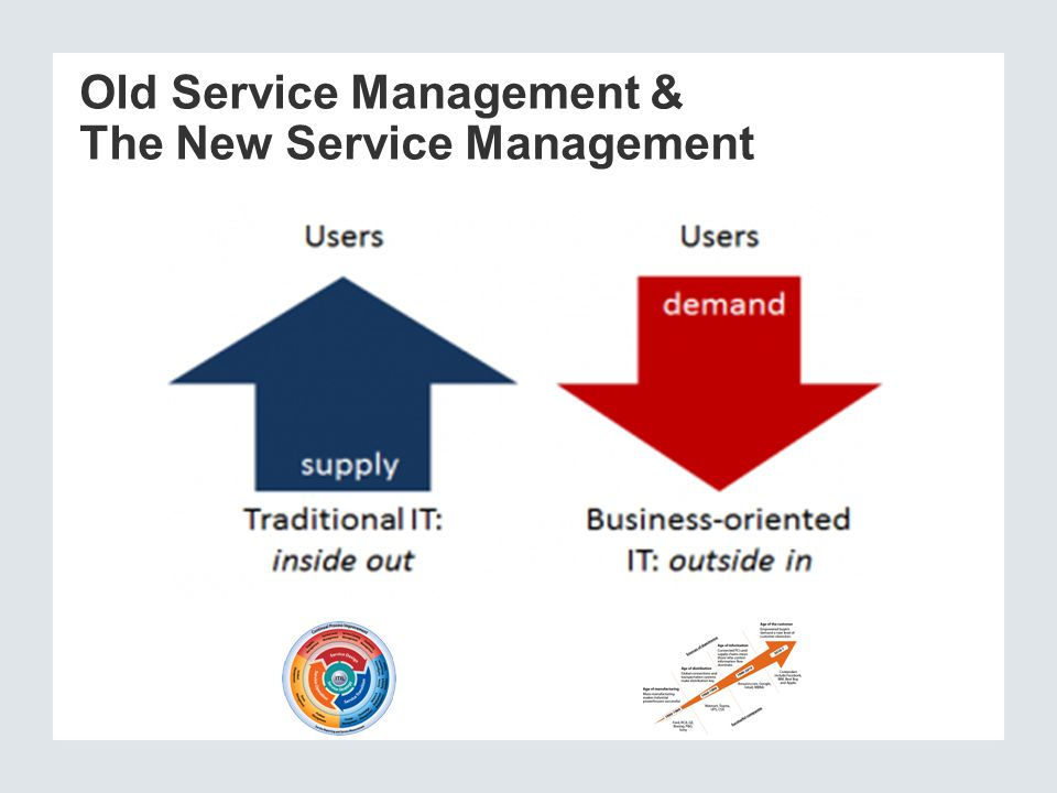 Old Service Management & The New Service Management