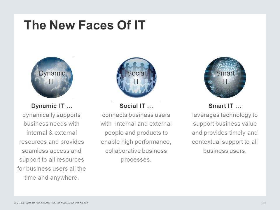 The New Faces Of IT Social IT Dynamic IT Smart IT