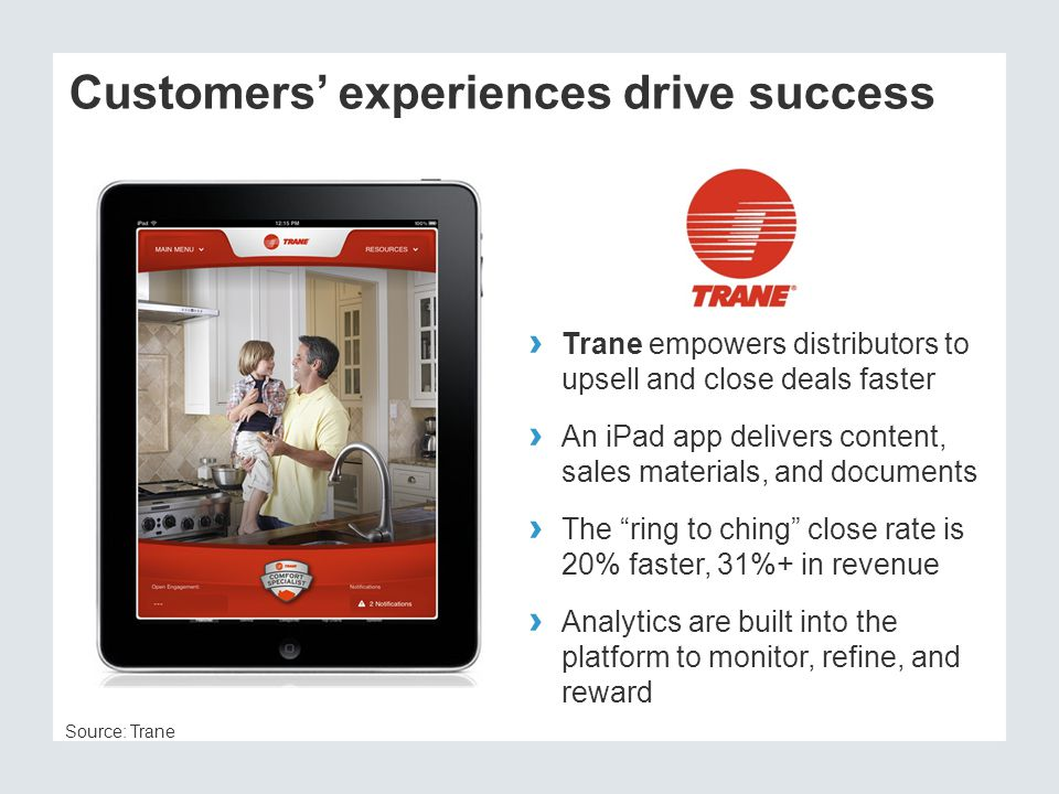 Customers' experiences drive success