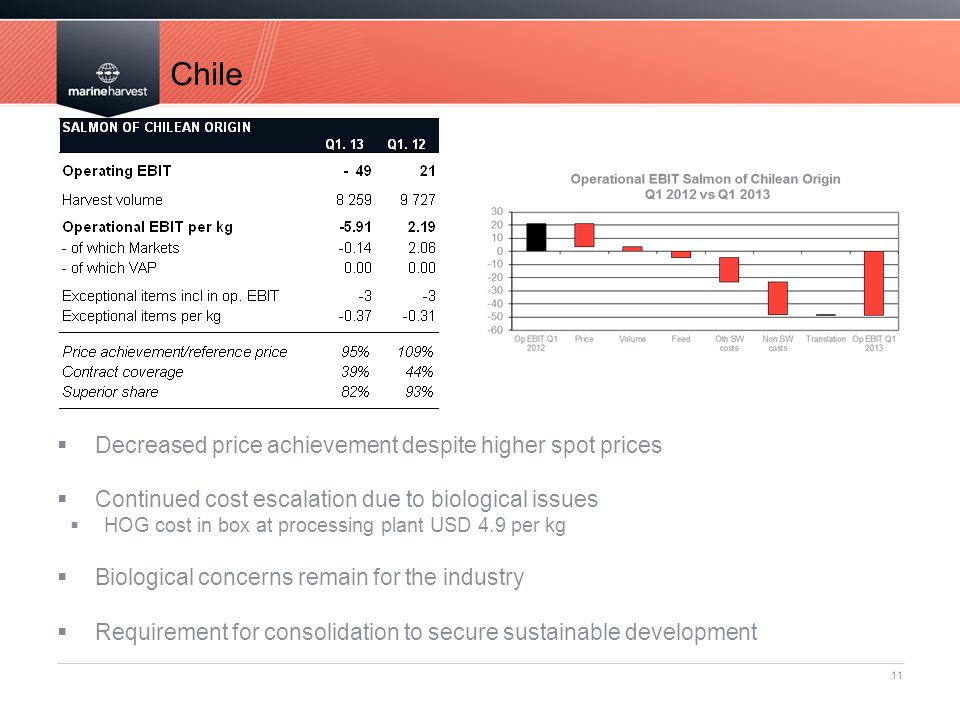 Chile Decreased price achievement despite higher spot prices