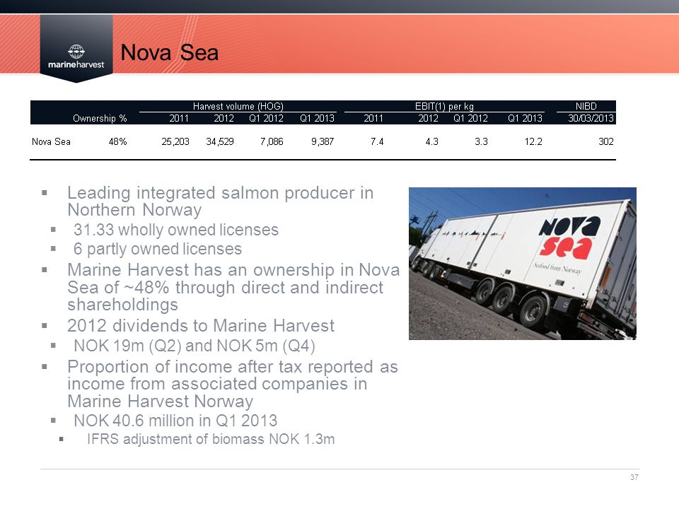 Nova Sea Leading integrated salmon producer in Northern Norway
