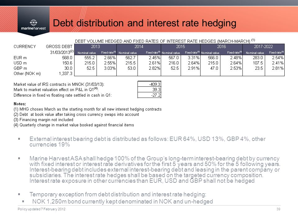 Debt distribution and interest rate hedging