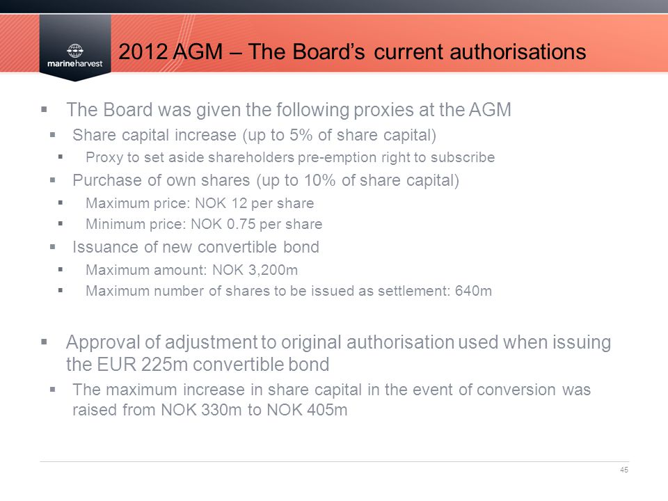 2012 AGM – The Board's current authorisations