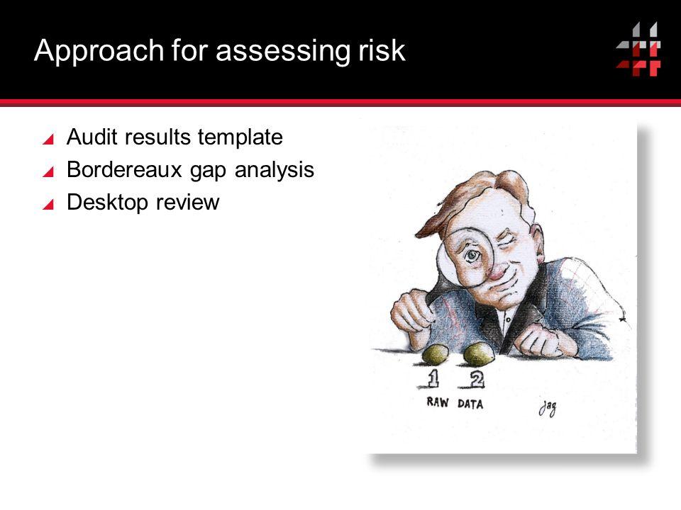 Approach for assessing risk