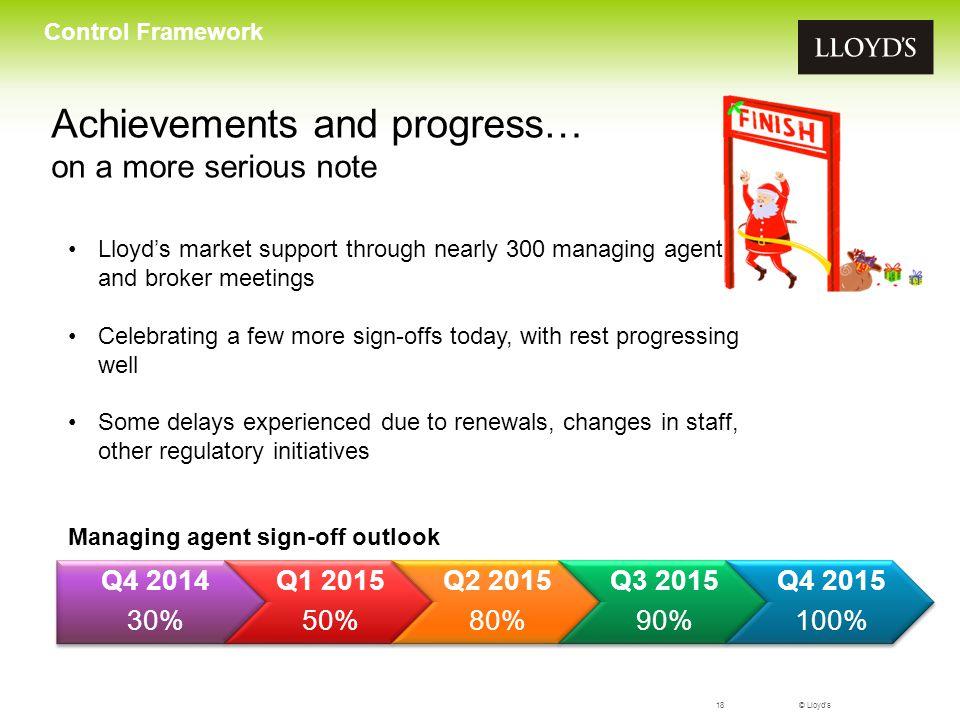 Achievements and progress…