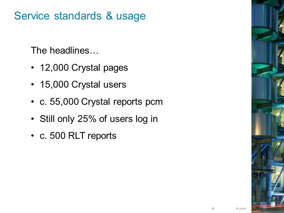 Service standards & usage