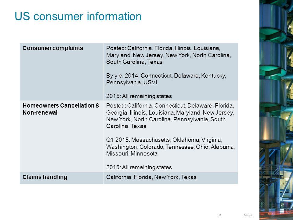 US consumer information