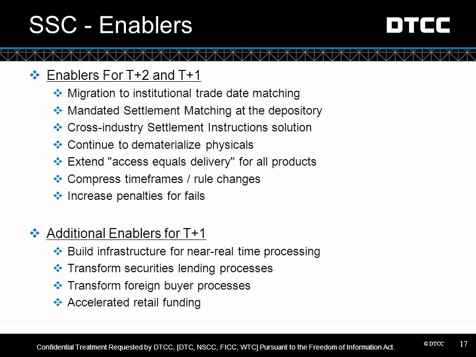 SSC - Enablers Enablers For T+2 and T+1 Additional Enablers for T+1