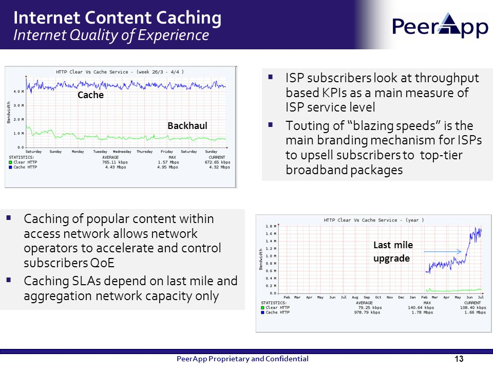 Internet Content Caching Internet Quality of Experience