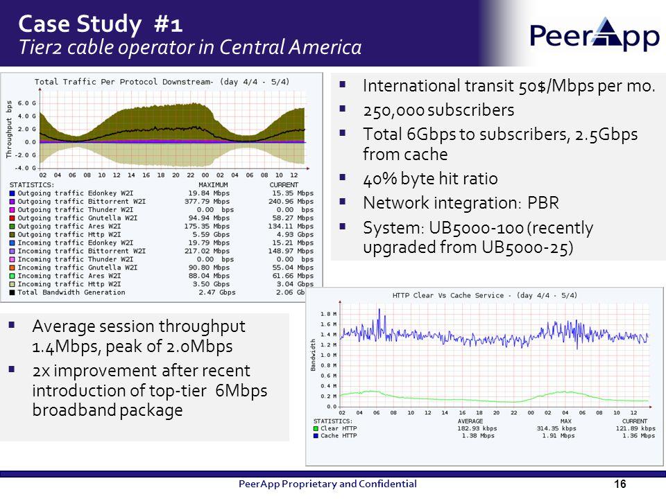 Case Study #1 Tier2 cable operator in Central America