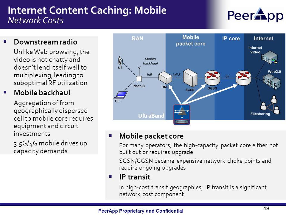 Internet Content Caching: Mobile Network Costs