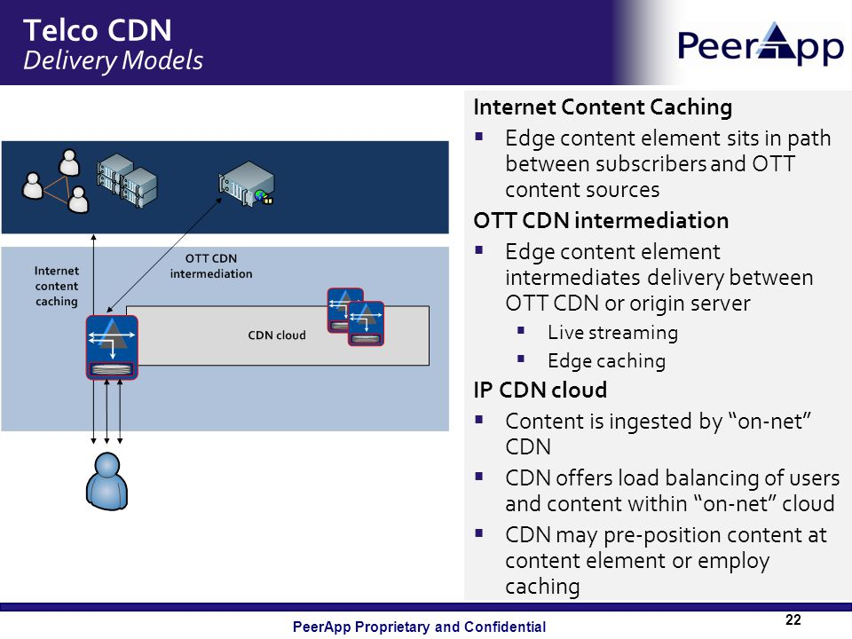 Telco CDN Delivery Models