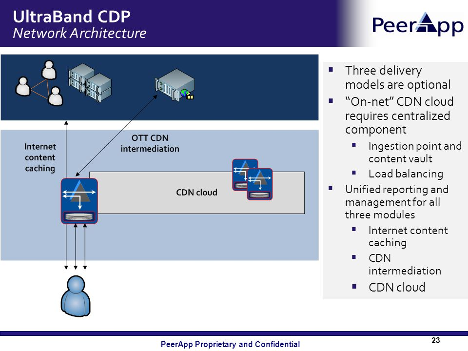 UltraBand CDP Network Architecture