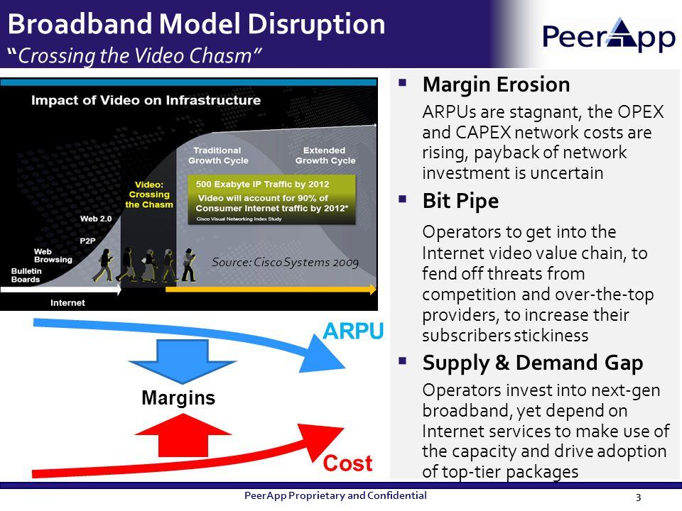 Broadband Model Disruption Crossing the Video Chasm