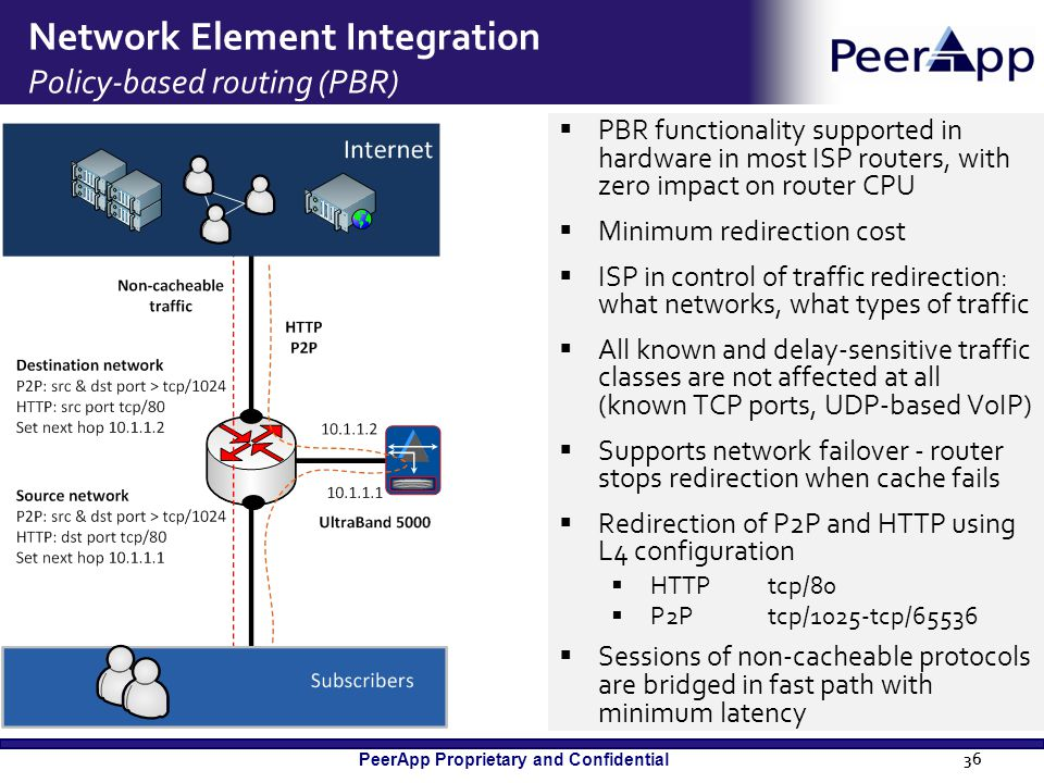 Network Element Integration Policy-based routing (PBR)