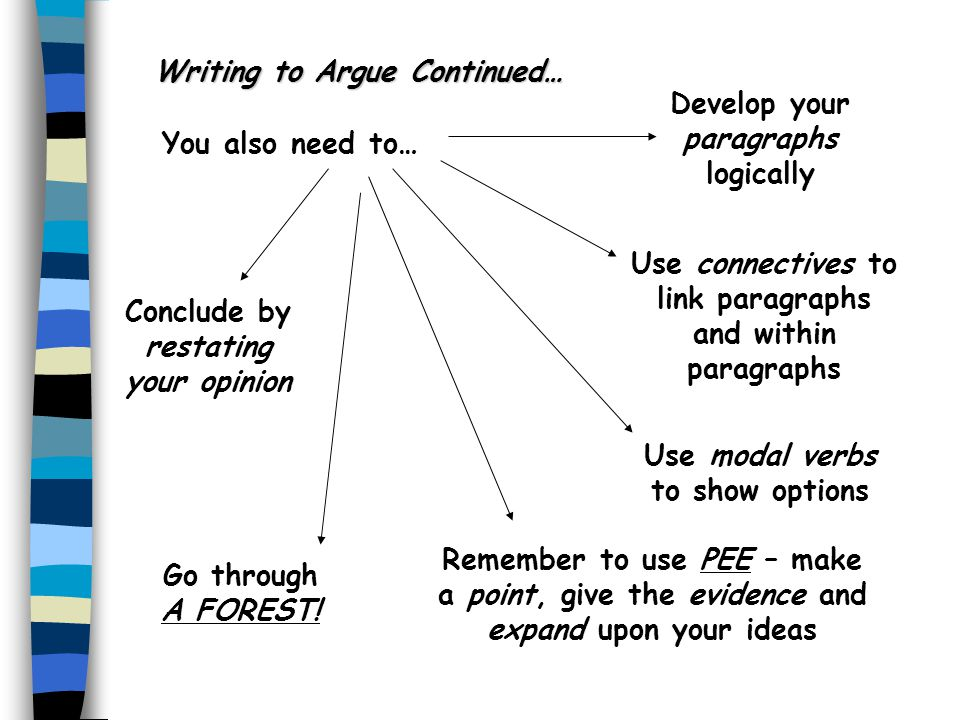 Writing to Argue Continued… Develop your paragraphs logically