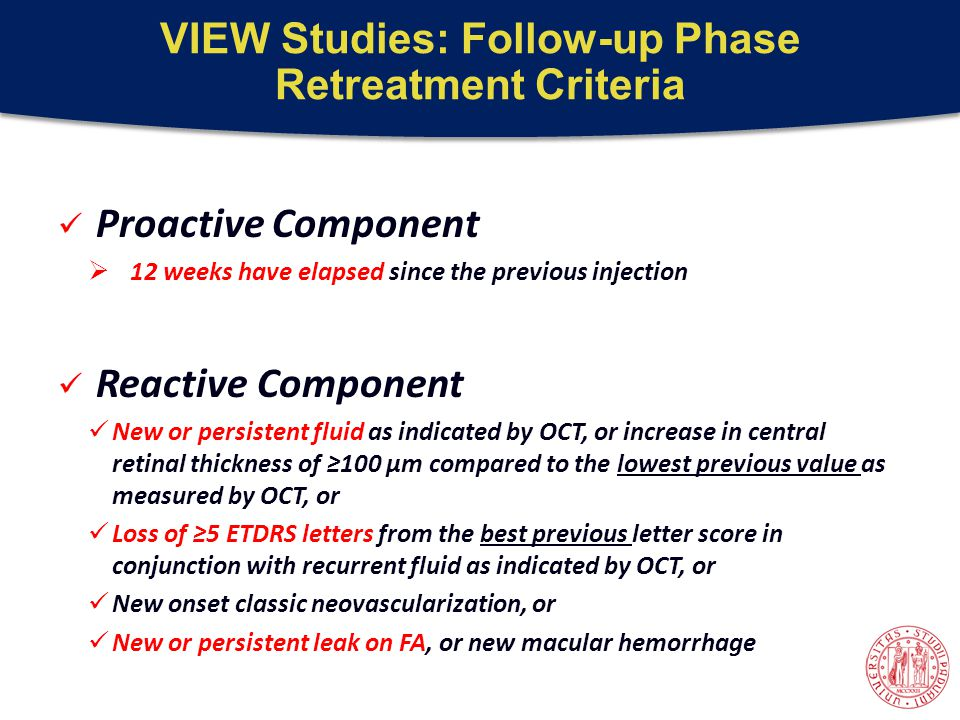 VIEW Studies: Follow-up Phase Retreatment Criteria
