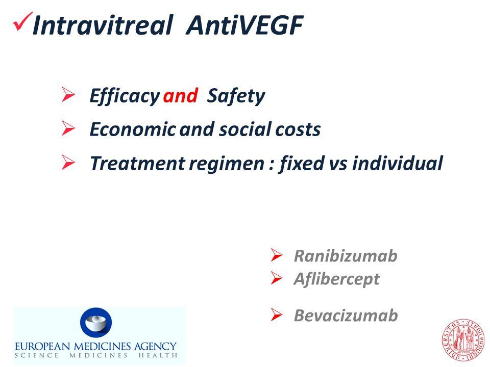 Intravitreal AntiVEGF