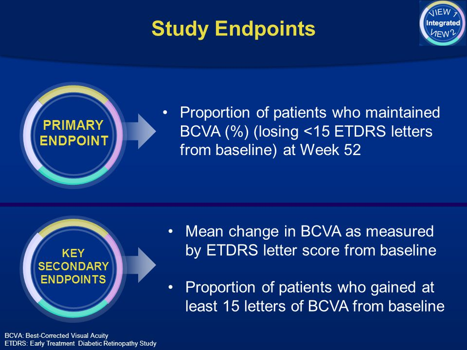 KEY SECONDARY ENDPOINTS