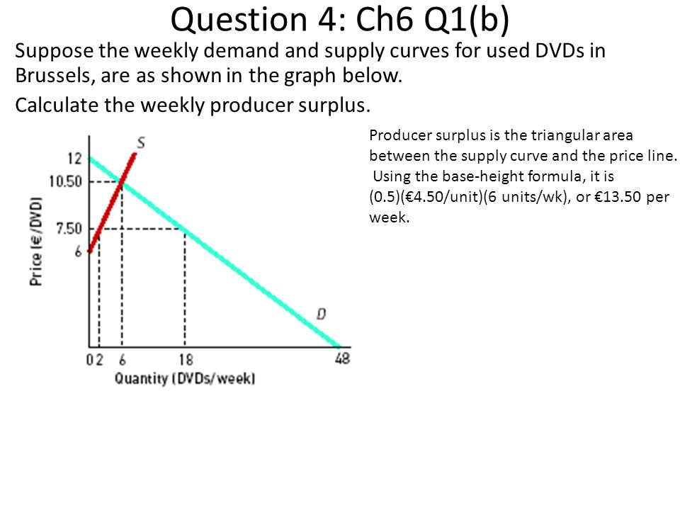 Question 4: Ch6 Q1(b)