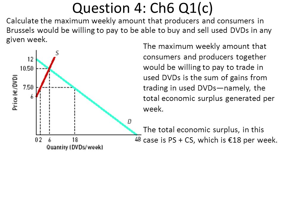 Question 4: Ch6 Q1(c)