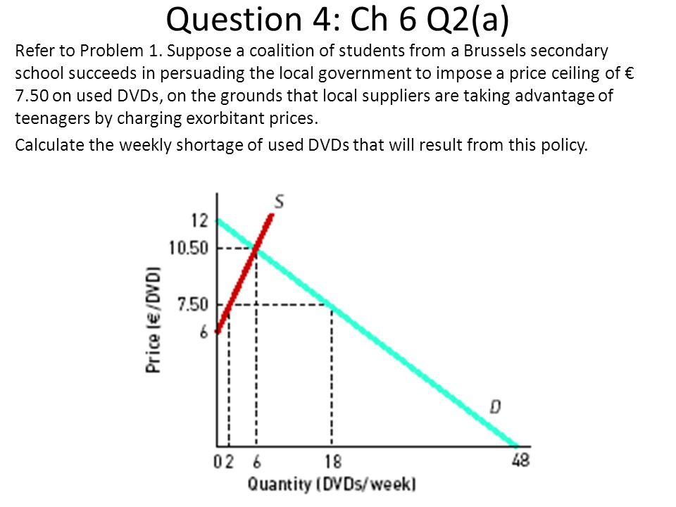 Question 4: Ch 6 Q2(a)