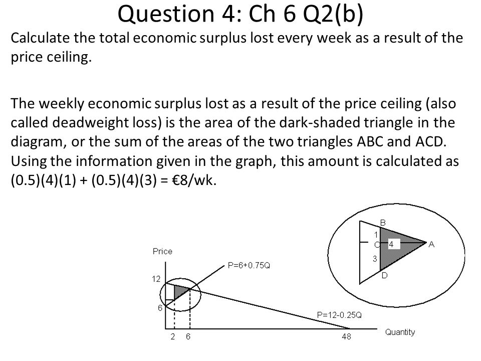 Question 4: Ch 6 Q2(b)