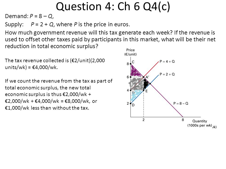 Question 4: Ch 6 Q4(c)