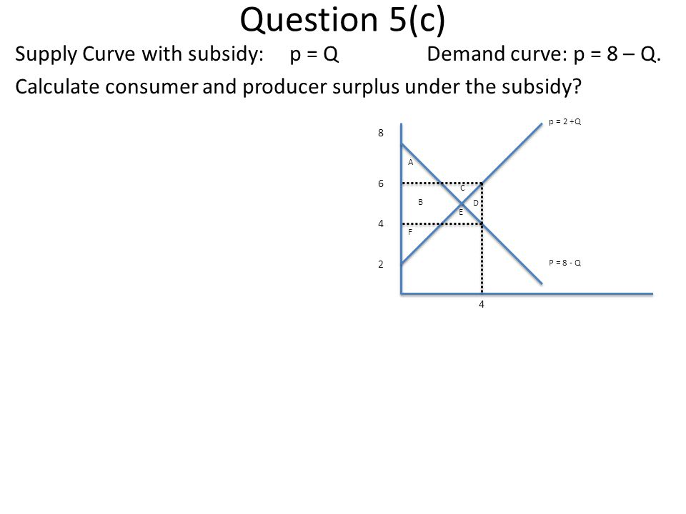 Question 5(c) Supply Curve with subsidy: p = Q Demand curve: p = 8 – Q. Calculate consumer and producer surplus under the subsidy