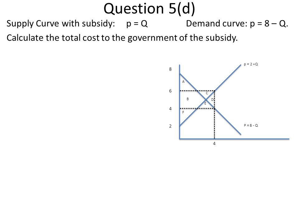 Question 5(d) Supply Curve with subsidy: p = Q Demand curve: p = 8 – Q. Calculate the total cost to the government of the subsidy.