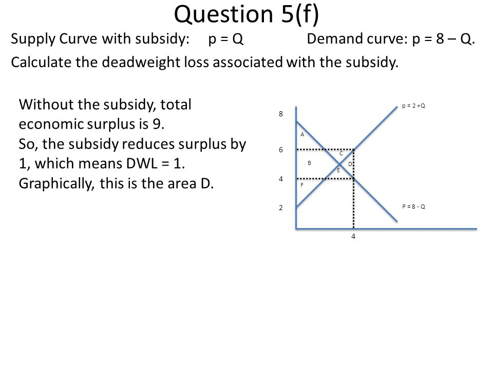 Question 5(f) Supply Curve with subsidy: p = Q Demand curve: p = 8 – Q. Calculate the deadweight loss associated with the subsidy.
