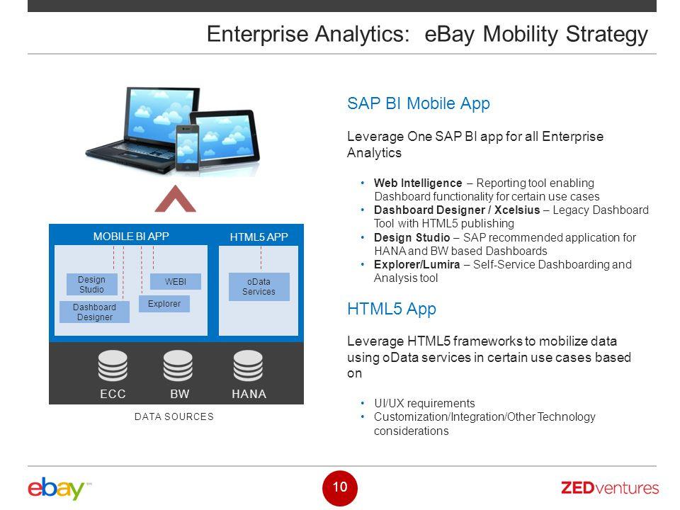 Enterprise Analytics: eBay Mobility Strategy