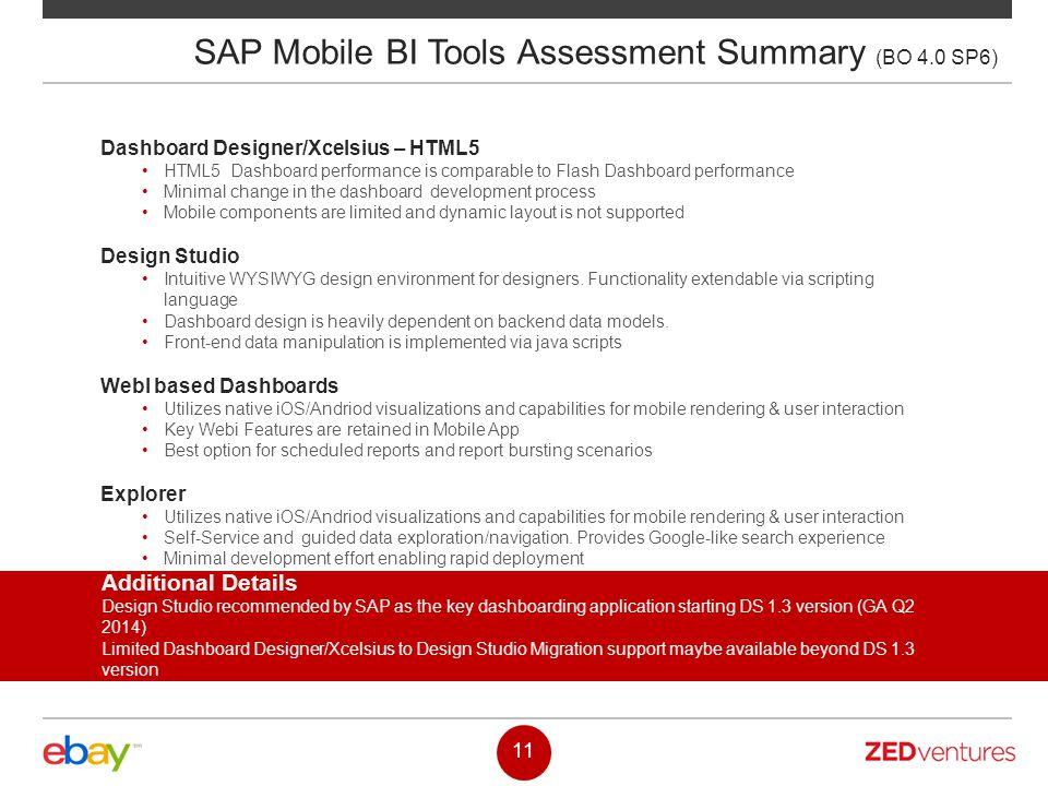 SAP Mobile BI Tools Assessment Summary (BO 4.0 SP6)