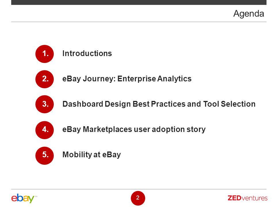 Agenda Introductions eBay Journey: Enterprise Analytics