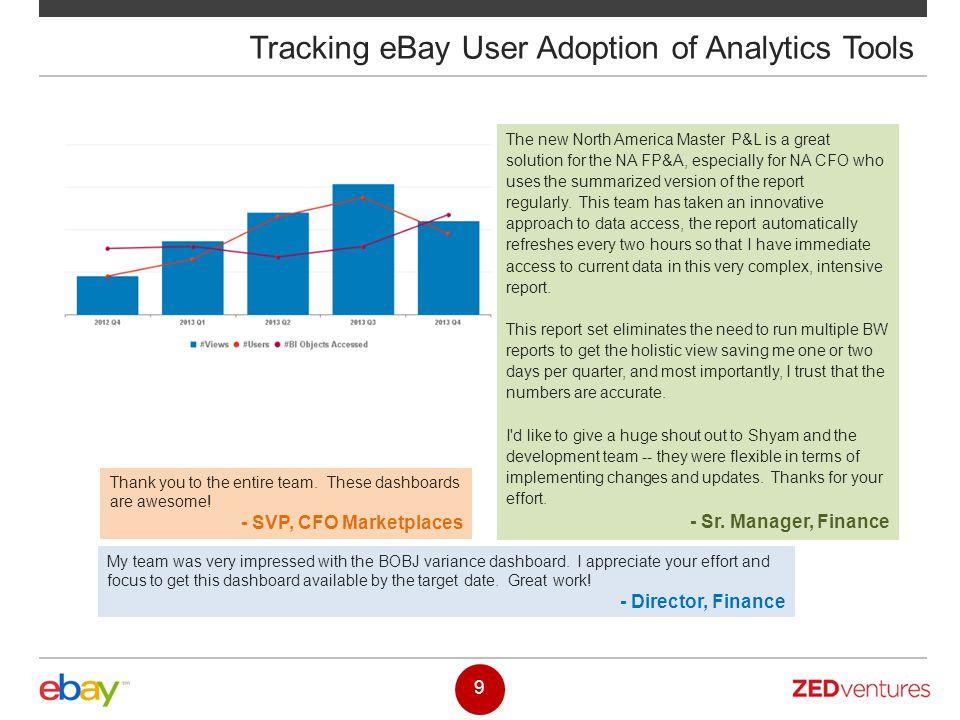 Tracking eBay User Adoption of Analytics Tools