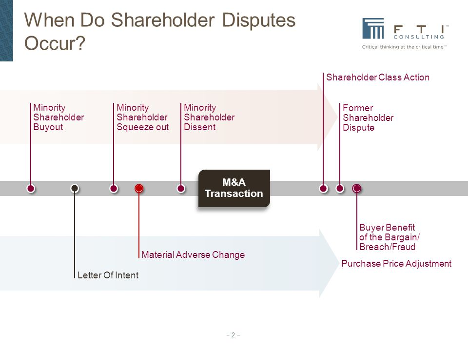 When Do Shareholder Disputes Occur
