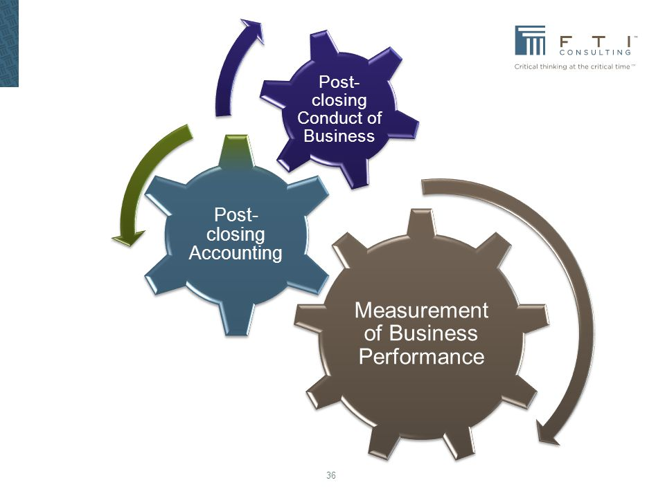 Measurement of Business Performance