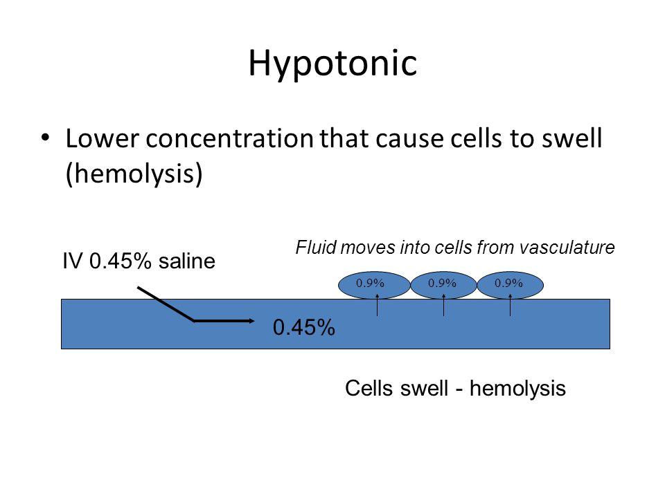 Hypotonic Lower concentration that cause cells to swell (hemolysis)