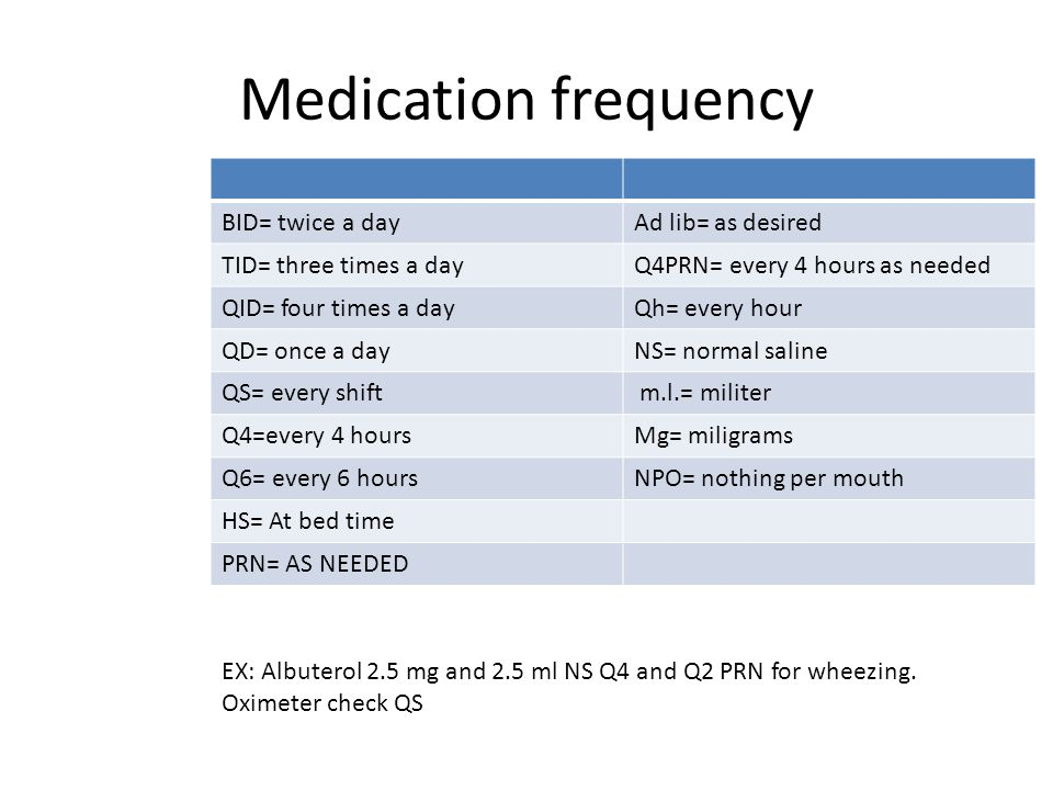 Medication frequency BID= twice a day Ad lib= as desired